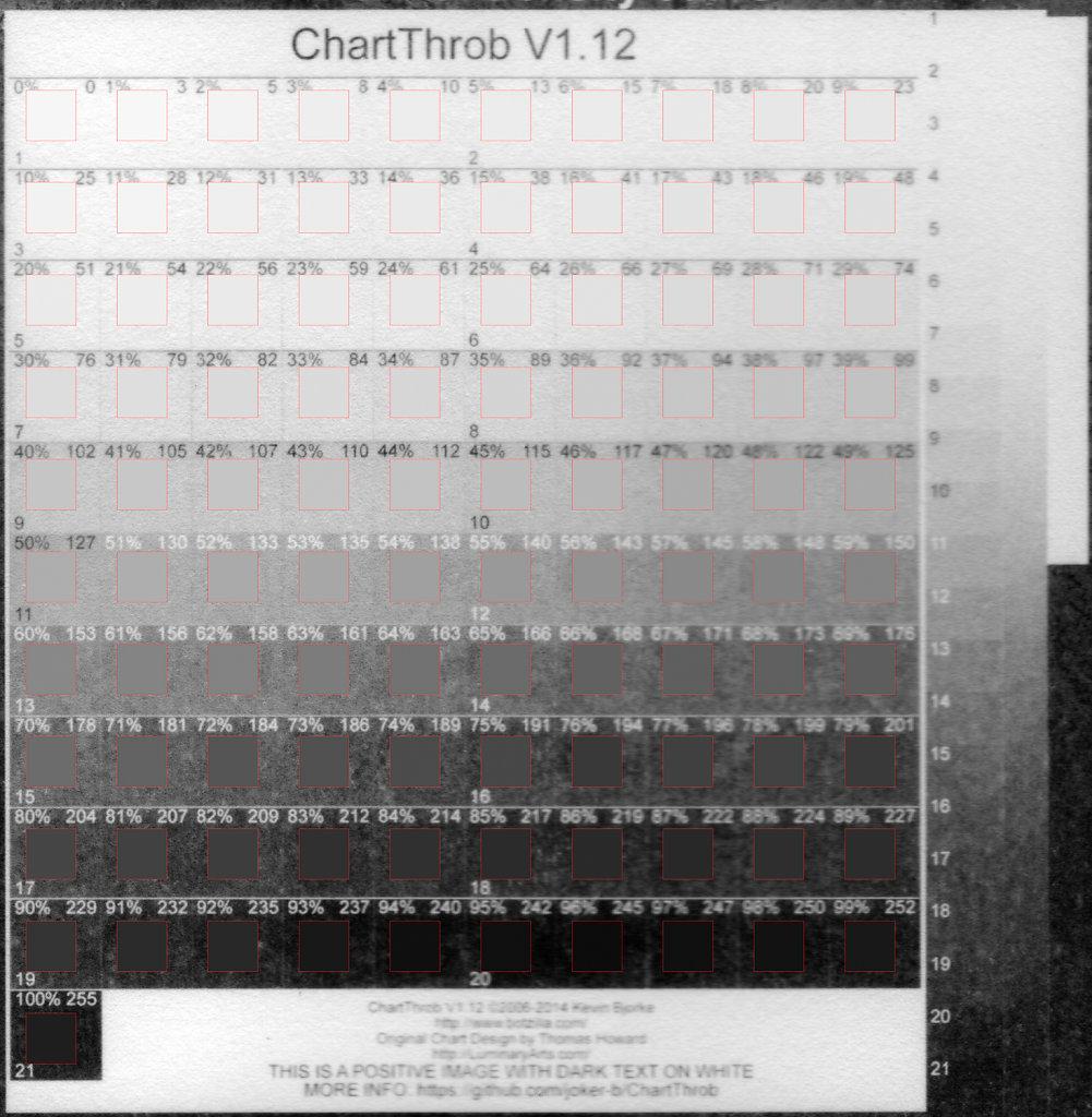 20160619-ChartThrob-Samples-New-Cyanotype-MJO-190616.jpg